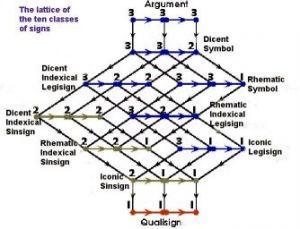 lattice-réduit